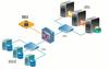 国联易安:实施数据脱敏 保障数据安全