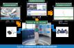 ErgoLAB數字景觀環境行為研究虛擬仿真實驗室