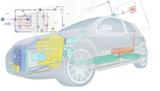 热管理在汽车电子设计过程中的重要性