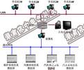 火力發電動態模擬系統
