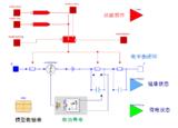 Dymola — 多学科系统仿真平台