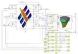 ANSYS Simplorer系统设计仿真技术