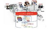 整车电子电气协同设计平台