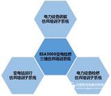 WKESA5000 - 變電檢修三維仿真培訓系統