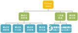 恒润科技ETframework助复杂系统测试一臂之力