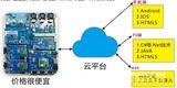 無線龍物聯網基礎實訓平臺實驗室建設技術實訓室設備