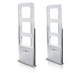 RFID安全門檢測系統