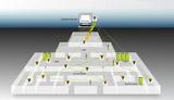 DataNet高端无线数据采集网络