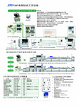 STR-SMTA/E全自動SMT生產線配置方案