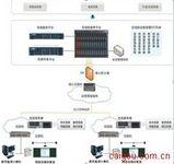 VCOM班班通多媒体互动教学系统