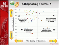 clouDAS实时诊断分析系统