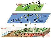 物联网地质灾害监测预警系统解决方案