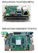 蓝海大脑嵌入式边缘计算 - NVIDIA Jetson TX2/TX2i
