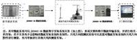 JH3002-3G微波與天線綜合實驗系統