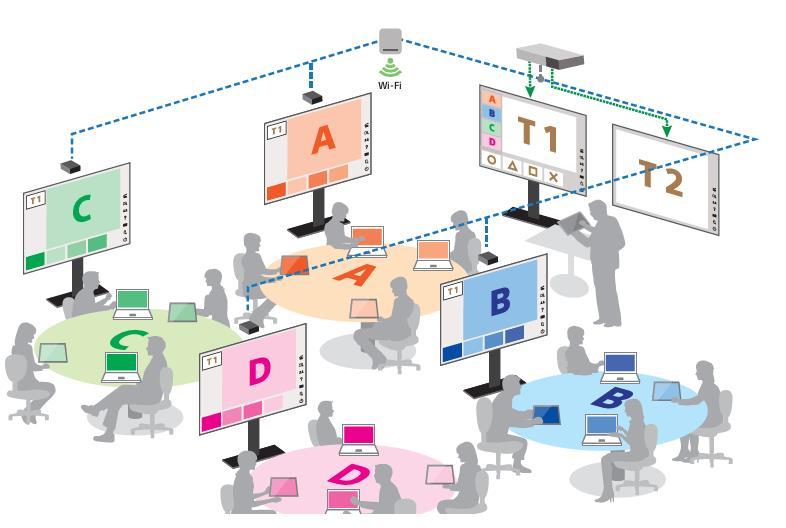 赋能教育信息化 索尼Vision Exchange让学习更有趣!
