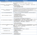 【6月20日上海】智能駕駛開發、測試分析解決方案研討會