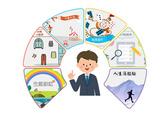 关于职业生涯规划的3大常见误区