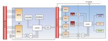 電池管理系統(BMS)