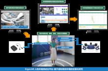 ErgoLAB数字景观环境行为研究虚拟仿真实验室