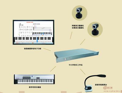 数字音乐课堂-音乐教学软件系统