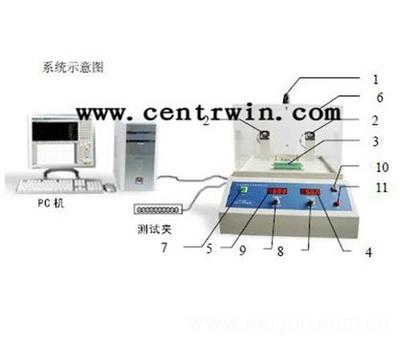 气敏元件测试仪/气敏元件测试系统 型号:XEDWS-30A