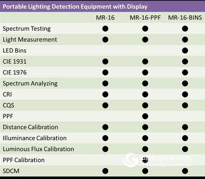便携式光谱仪