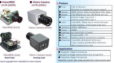 工业视觉相机