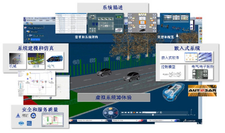 CATIA — 機電產品數字化設計