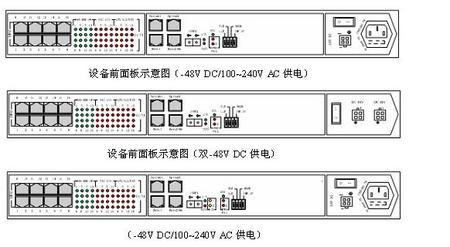 FMUX  FM-SA1608反向复用器   反向网桥/网桥/接口转换器
