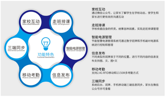 智慧教育承载者| 华瑞安云班牌打造5G校园信息枢纽