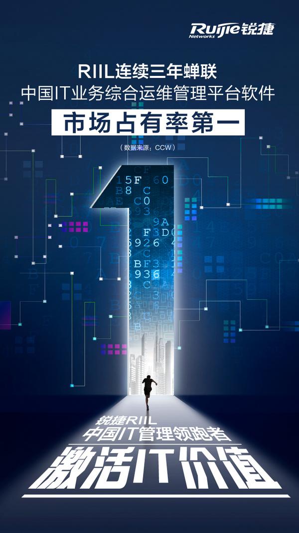 一路领跑!锐捷RIIL连续三年中国IT运维管理市场份额第一