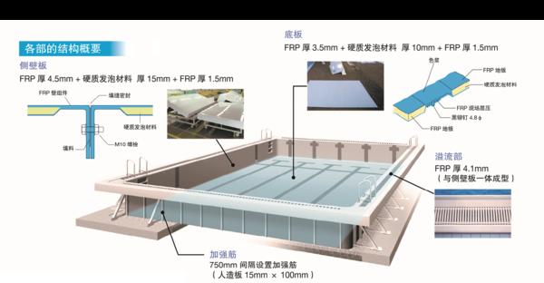 日本东京都筱崎第二小学配备玻璃钢游泳池