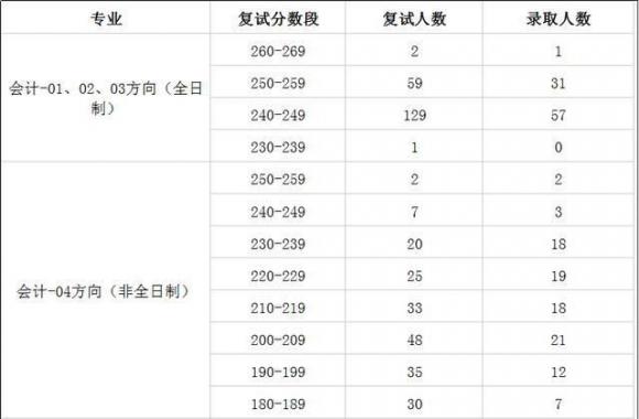 鑫全教育【专硕十年】专题:考试扫盲篇