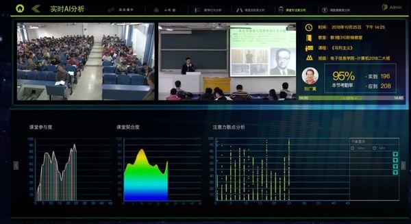 AI+视讯技术,看看智慧课堂录播怎么建设