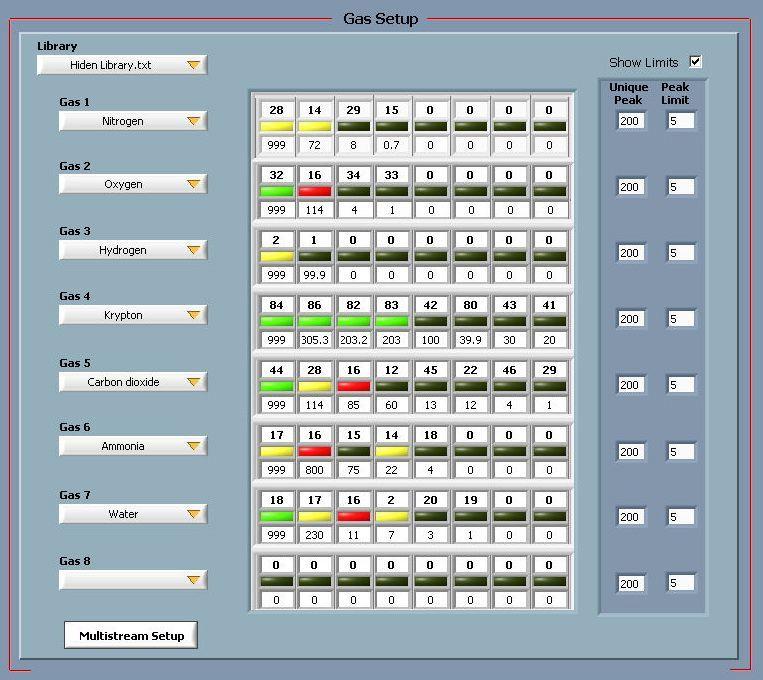气体定量分析系统