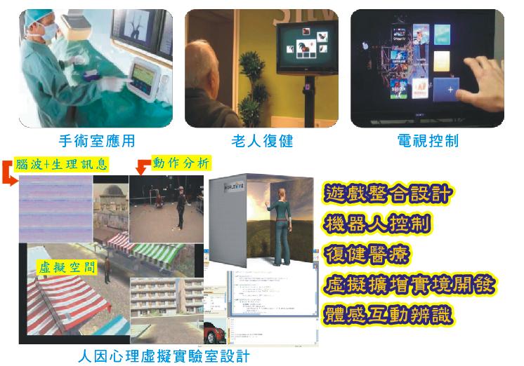 人因心理虛擬現實實驗室設計規劃