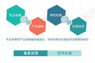 """中国高等职业教育前进""""进行曲""""(图)"""