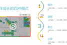 索尼KOOV可编程教育机器人实现可视化编程