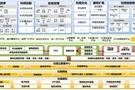 华为助力肥城市高级技工学校打造智慧校园网