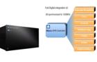 美国RHK推出扫描探针显微镜控制平台R9plus