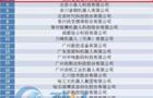 智能佳荣登2017中国机器人投资价值50强榜单