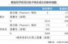 """""""中国少年儿童快乐成长指数""""解读:家庭影响"""