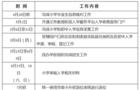 北京市東城區2019年義務教育階段入學工作實施細則