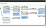 ReqMan — 需求提取和协同处理工具