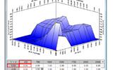 VISION 控制器标定及网络分析工具