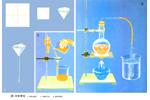 初中化學教學掛圖
