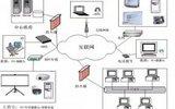 多路電視網絡直播系統