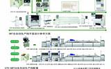STR-SMTA/E全自动SMT生产线配置方案