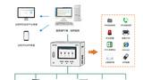 ZWACS管道气压浓度泄漏监测系统