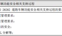 培训邀请函   ISO26262道路车辆功能安全